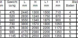 symmetrisch mit Stahldeckeln nach DIN 30720 table2